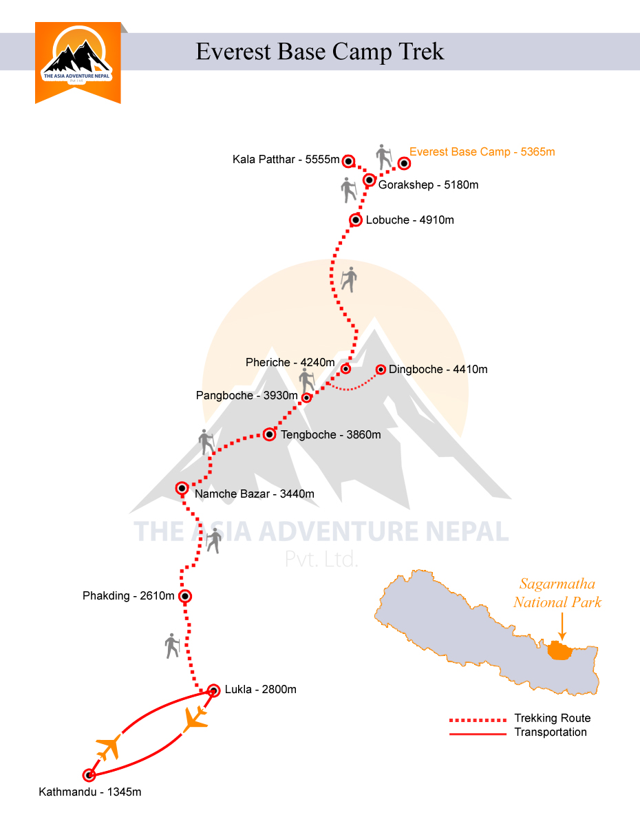 Everest Base Camp Trekking  Trip Map