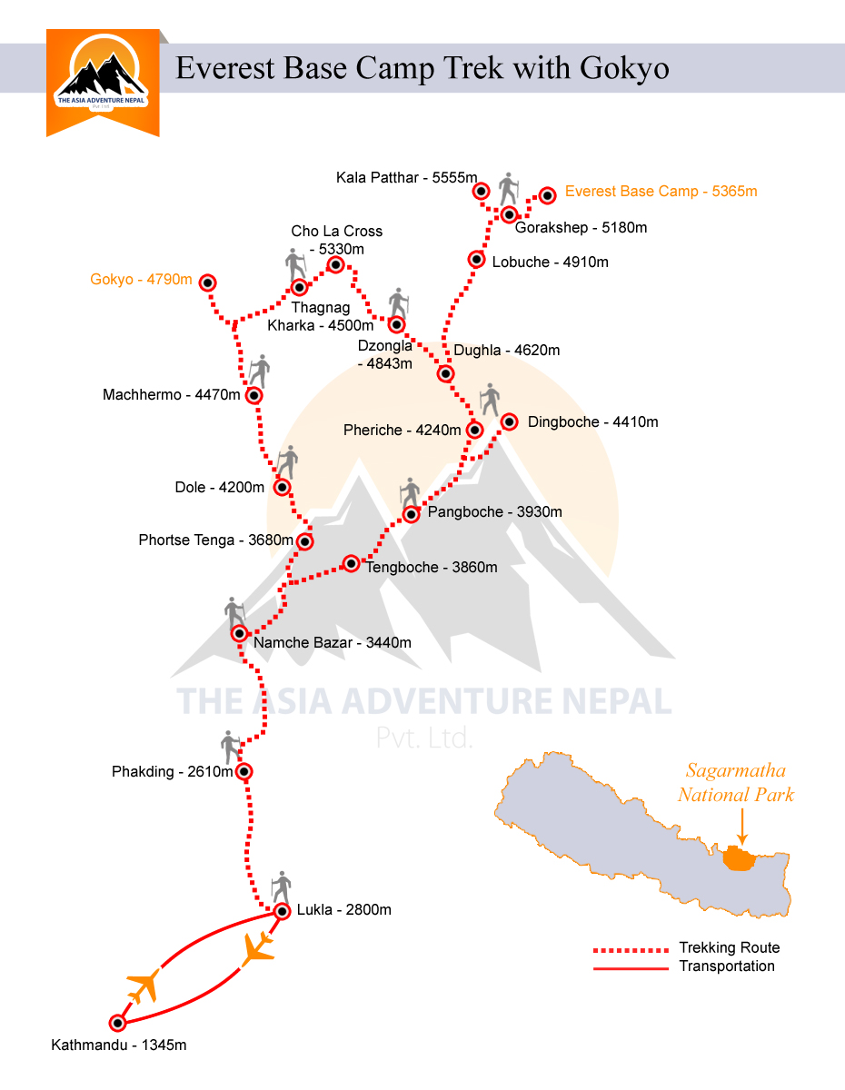 Gokyo Everest Base Camp Trek Trip Map
