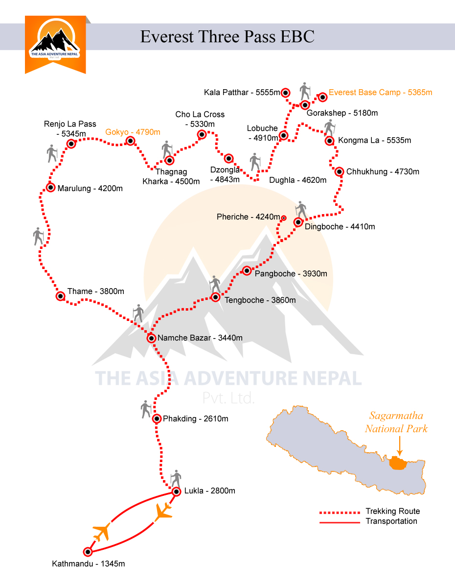 Everest High Pass Trekking Trip Map