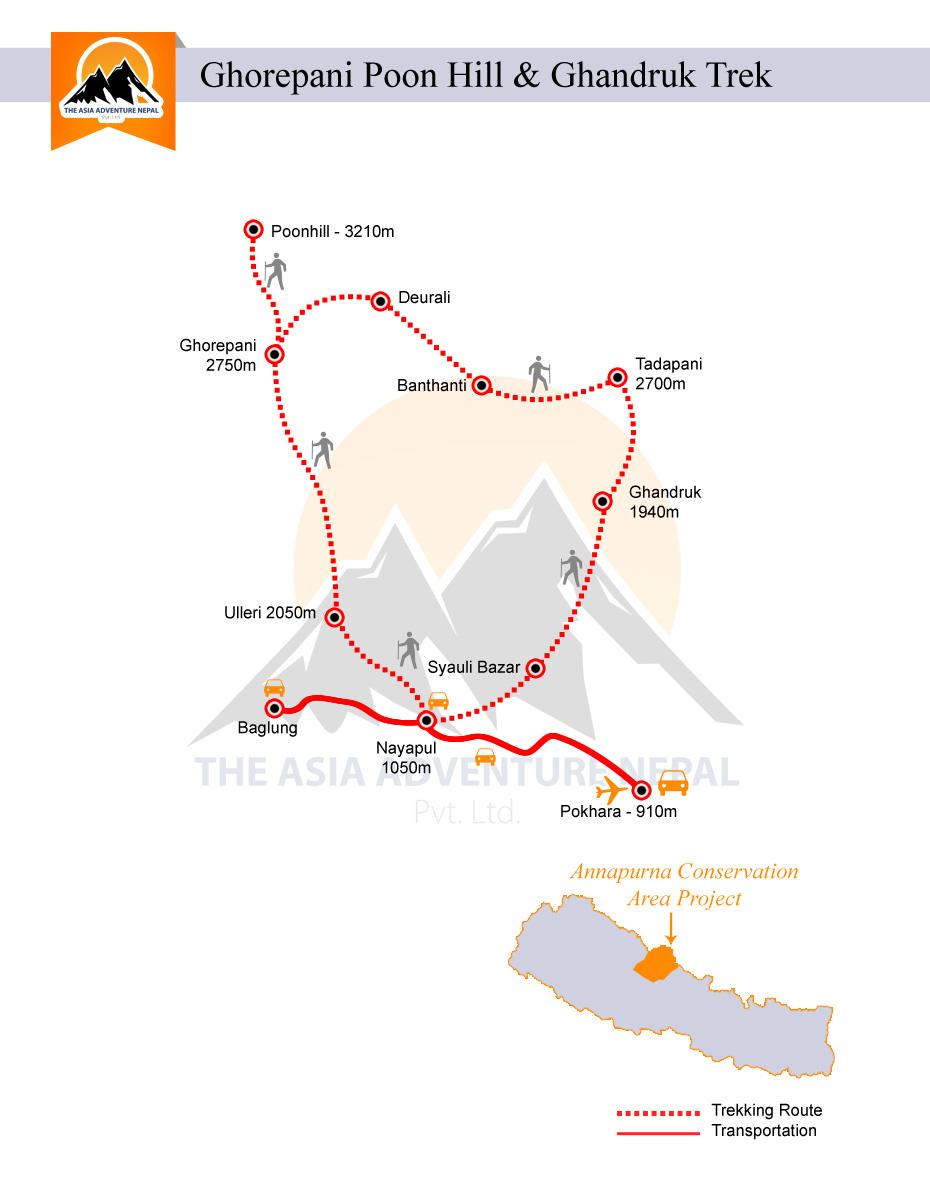 Ghorepani Poon Hill & Ghandrung Trip Map