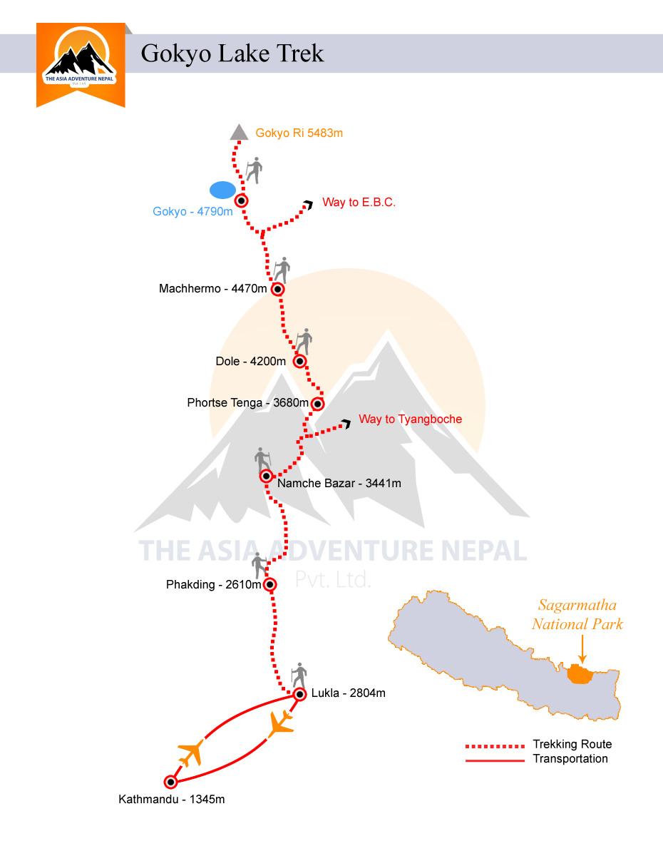 Gokyo Lake Trekking Trip Map