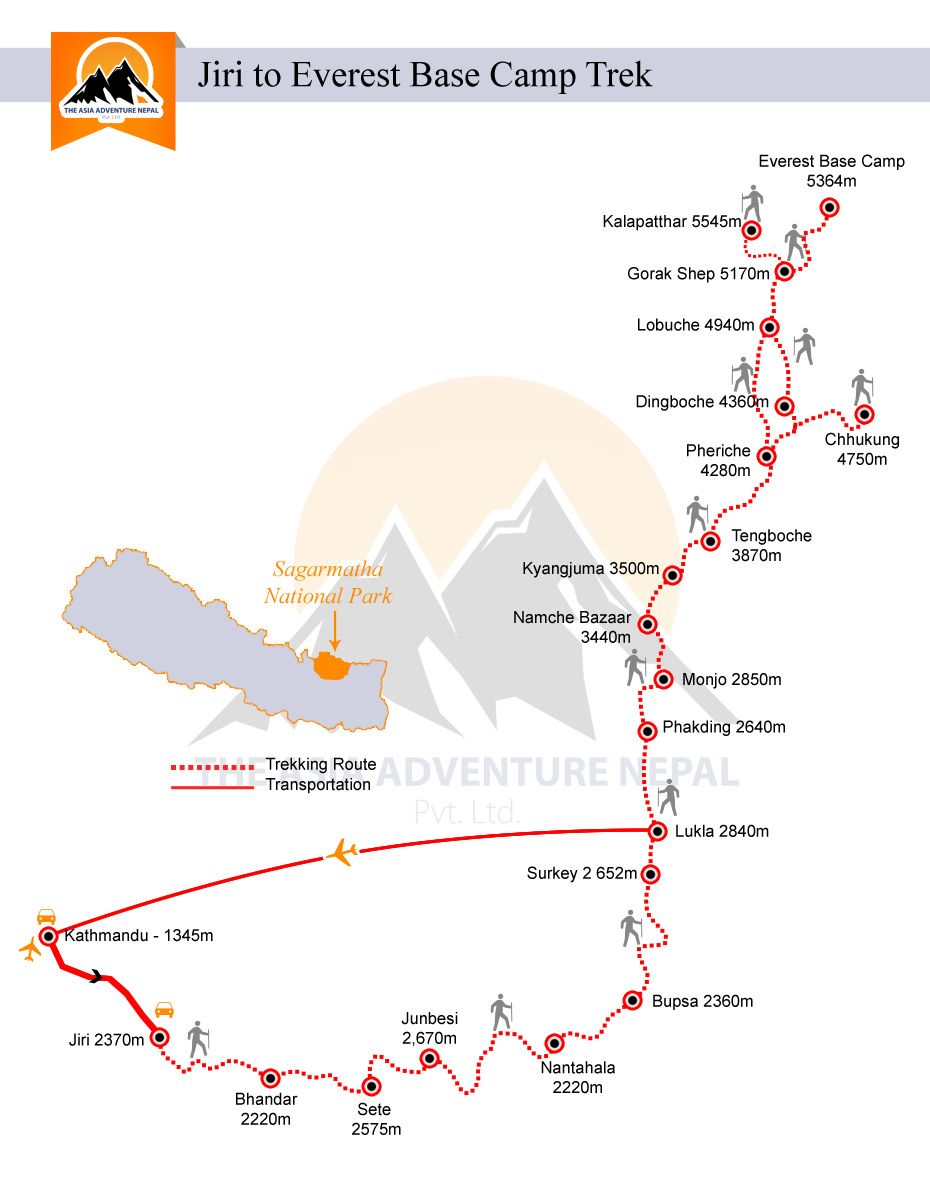 Jiri to Everest Base Camp Trek  Trip Map