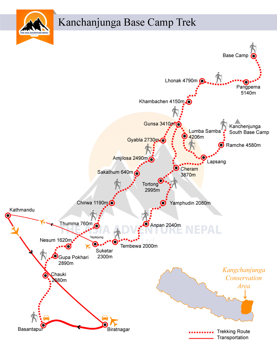 Kanchanjunga Base Camp Trek  Trip Map
